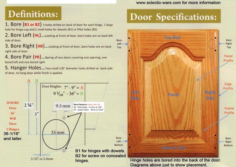 cabinet door diagram sets and venn diagrams symbols what are face frame frameless cabinets eclectic ware woodmont doors concealed hinge boring