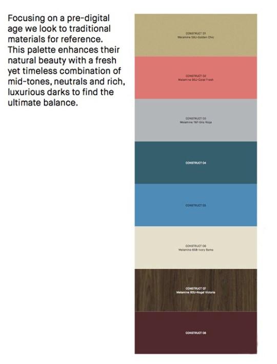 4 Interior Design Trends 2016-Construct-Eclectic Trends
