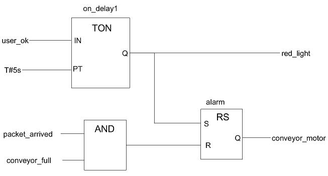 IEC 61499 101