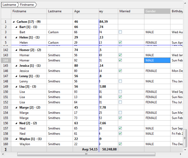NatTable is a powerful and flexible SWT table/grid widget.