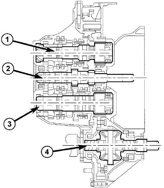 Cambio Manuale Caliber CRD