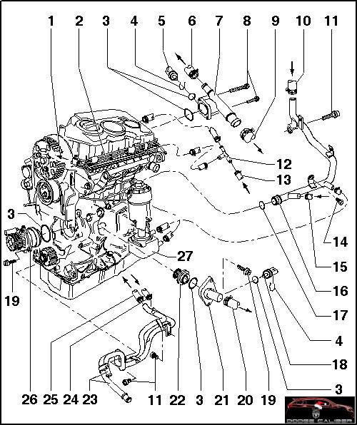 Sistema di raffreddamento, lato motore MY08