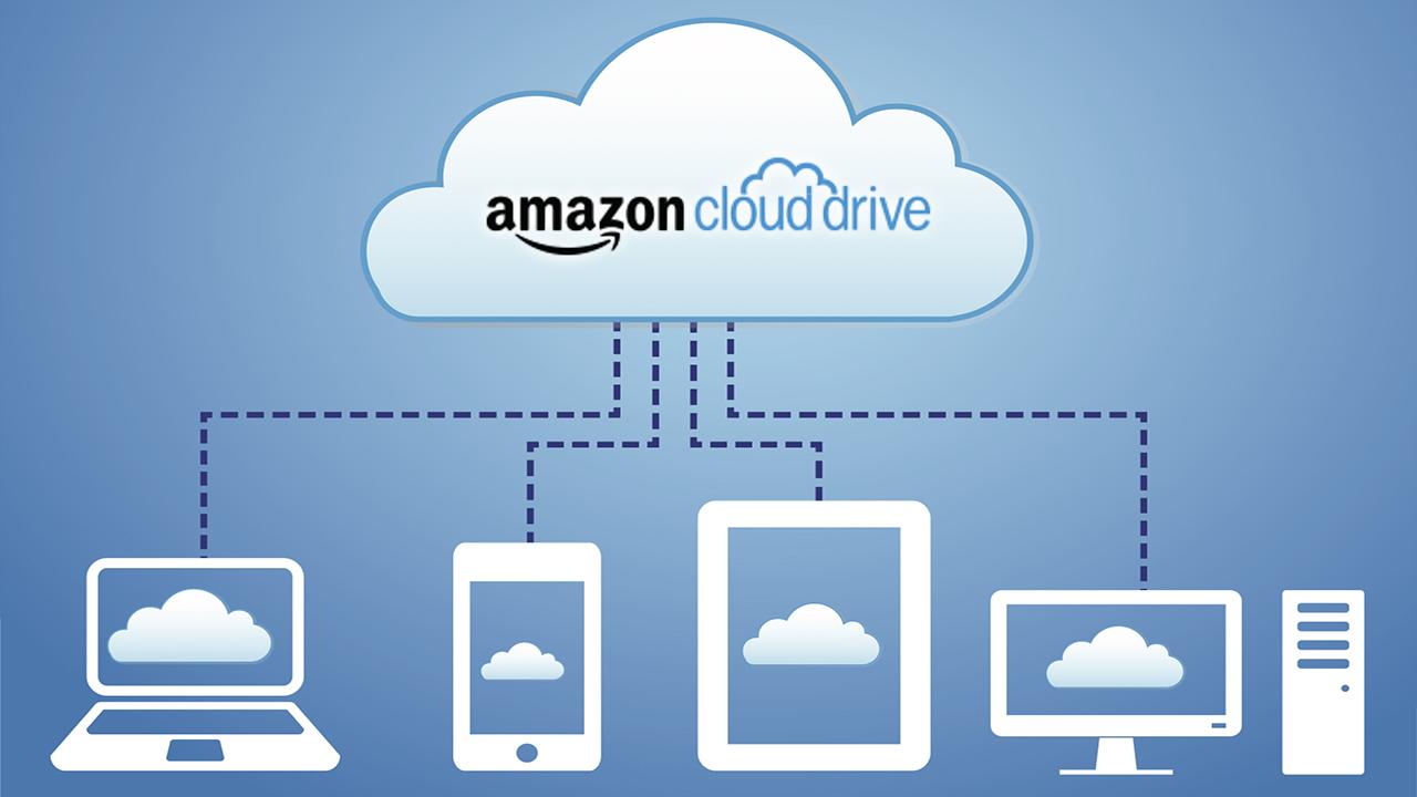 amazon-cloud-drive