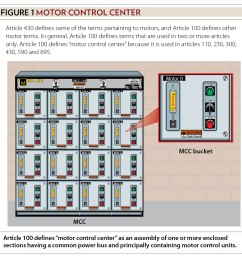 figure 1 motor control center [ 1349 x 1346 Pixel ]