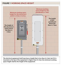 disconnect fuse panel diagram of pole 3 general installation requirements part xx electrical contractorgeneral installation requirements part xx [ 2192 x 1461 Pixel ]