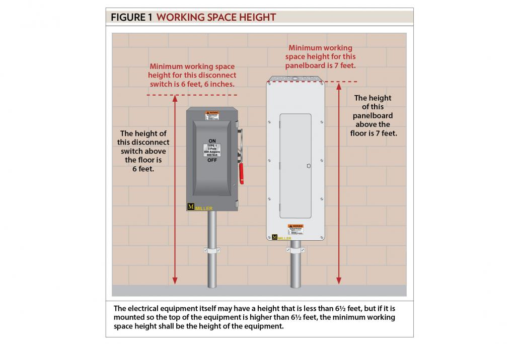 110 Wiring Diagram Two Ceiling Light General Installation Requirements Part Xx Electrical