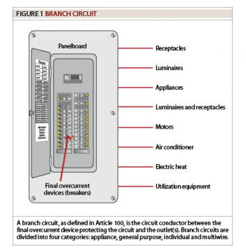 hight resolution of branch circuit feeder and service calculations part xlvi