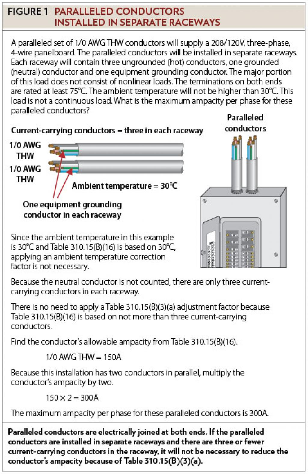 Sizing conductors part xii also electrical contractor magazine rh ecmag