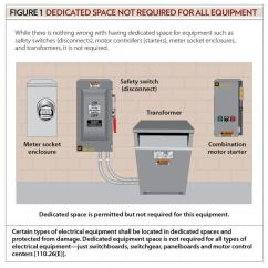 Service Panel Grounding Diagram 2003 Chevy Silverado Radio Wiring Harness Sizing Conductors, Part Xxx   Electrical Contractor Magazine