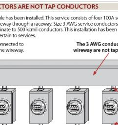 unique copper wire awg size chart gallery wiring diagram ideas  [ 1900 x 850 Pixel ]