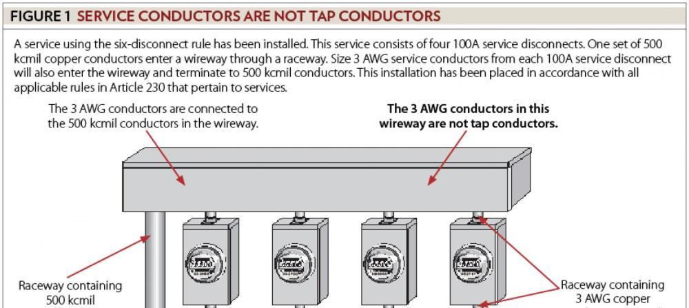 medium resolution of unique copper wire awg size chart gallery wiring diagram ideas
