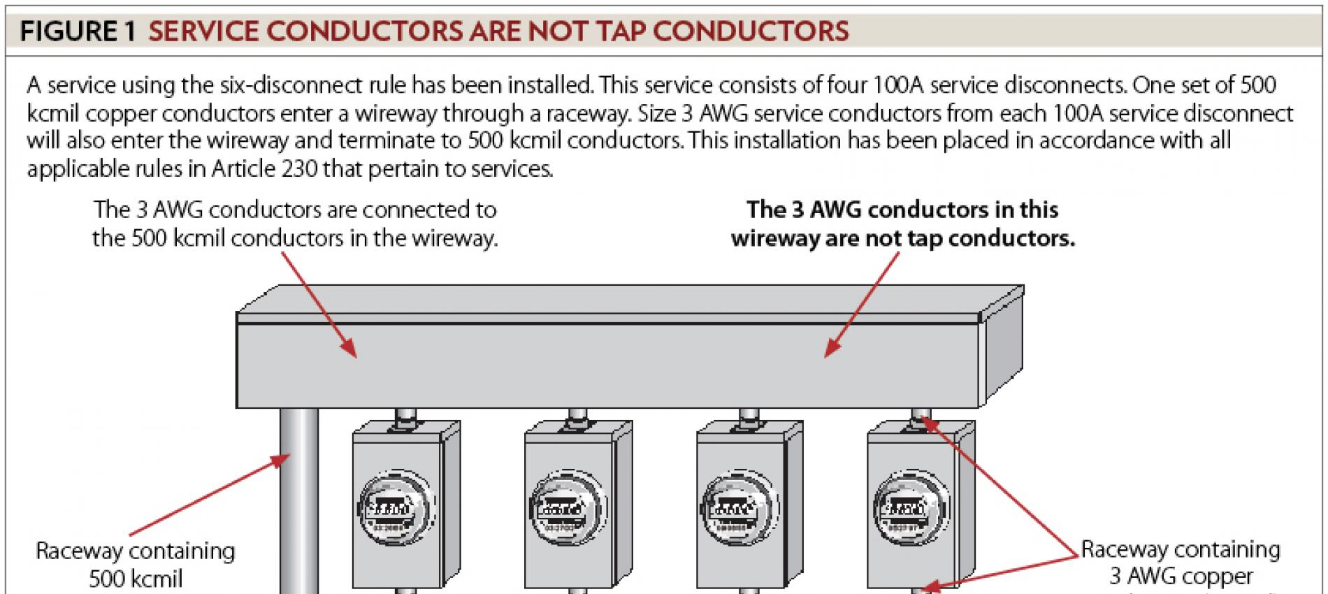 hight resolution of unique copper wire awg size chart gallery wiring diagram ideas