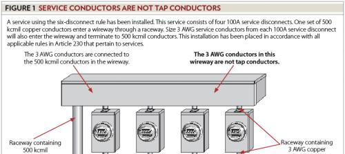 small resolution of unique copper wire awg size chart gallery wiring diagram ideas