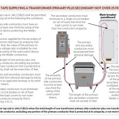 208 To 24 Volt Transformer Wiring Diagram Whirlpool Tumble Dryer 480 Vac Get Free Image About