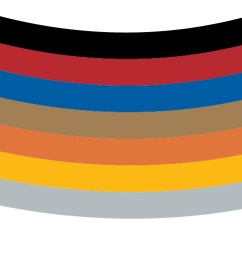 color coding self certification and more electrical contractor magazine [ 2303 x 515 Pixel ]