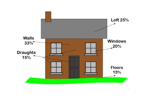 house insulation diagram 2010 elantra timing belt wiring online the best for homes framing