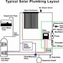 Solar Water Heater Schematic Diagram Gst Addressable Smoke Detector Wiring Installation