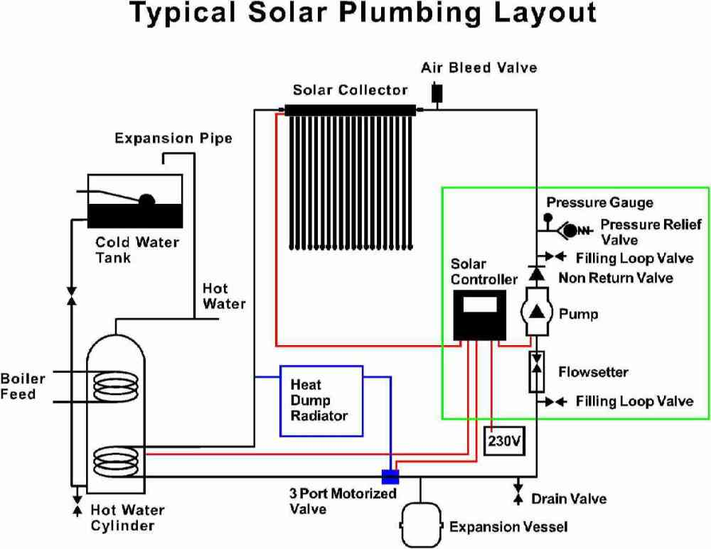 medium resolution of wiring diagram for pumped central heating system
