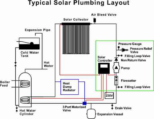 small resolution of wiring diagram for pumped central heating system