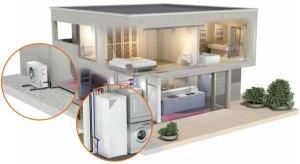 climatisation réversible par pompe à chaleur