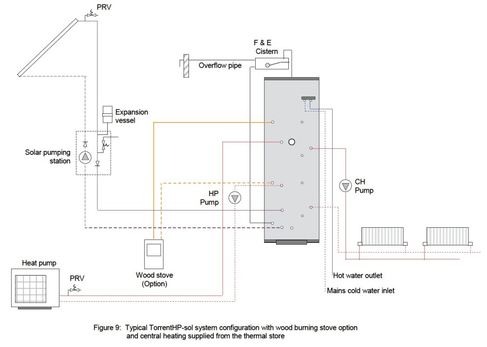 medium resolution of wiring diagram for heat pump system wood