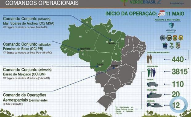 Brasil deflagra Operação Verde Brasil 2   Ecoamazônia