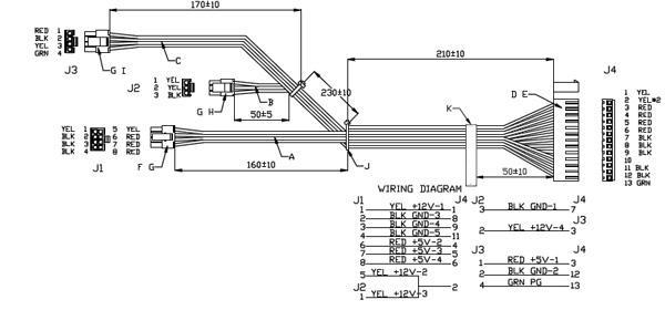 Industrial Power Extension Cables Molex Multi Core