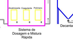 ETAR-ecocasa-estacao-tratamento-agua-de-reuso