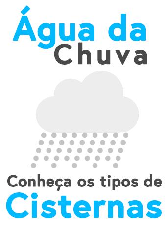 Tipos de Cisternas - Agua da Chuva - ECOCASA