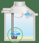 Freio d'agua: impede o turbilhonamento de partículas decantadas e oxigena a água do fundo do reservatório. (ATENDIMENTO AO ITEM 4.3.2 DA NBR 15527:2007)