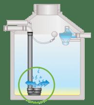 Freio d'agua: impede o turbilhonamento de partículas decantadas e oxigena a água do fundo do reservatório. (ATENDIMENTO AO ITEM 4.3.2 DA NBR 15527:2007) - Aproveitamento de água da chuva.