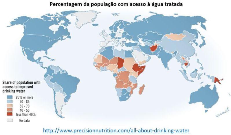 percentagem da população com acesso à agua tratada
