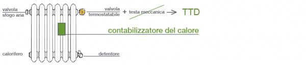 thumb_schema_impianto_centralizzato