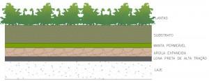 como-fazer-telhado-verde-1