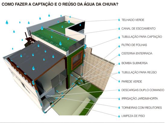 casas_sustentaveis