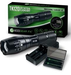 tk120 led flashlight kit [ 2000 x 2000 Pixel ]