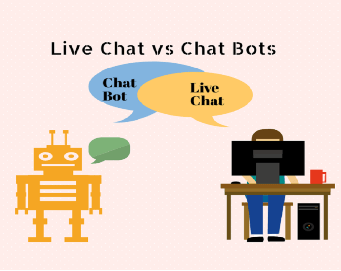 Live Chat vs Chat Bots