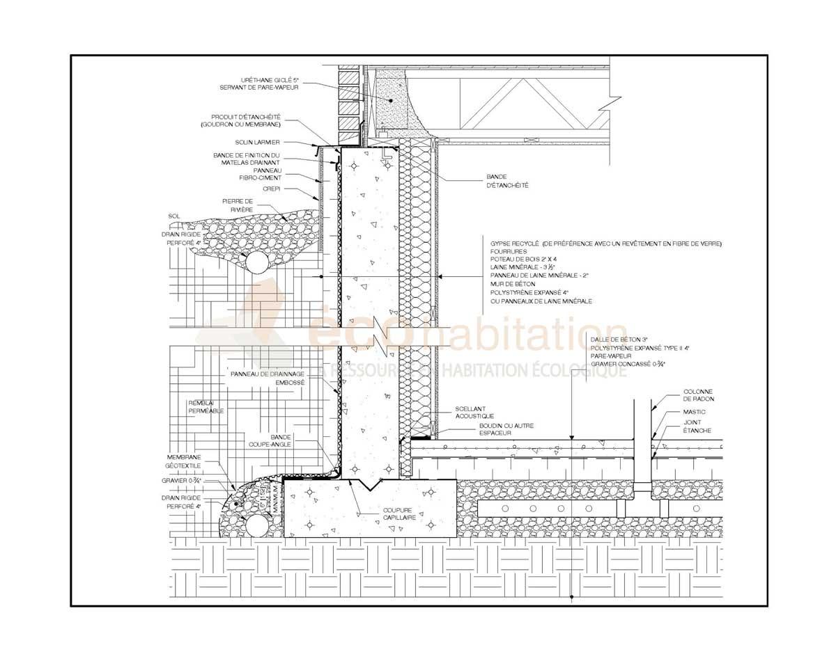 Isolation, fondations, drainage: meilleures pratiques pour