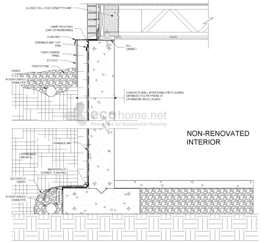 medium resolution of exterior basement insulation diagram