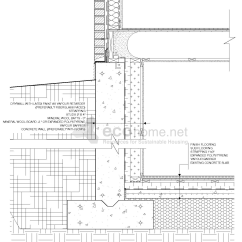 House Insulation Diagram Ford F250 Fuse Box Building Better Basements How To Insulate Your Basement