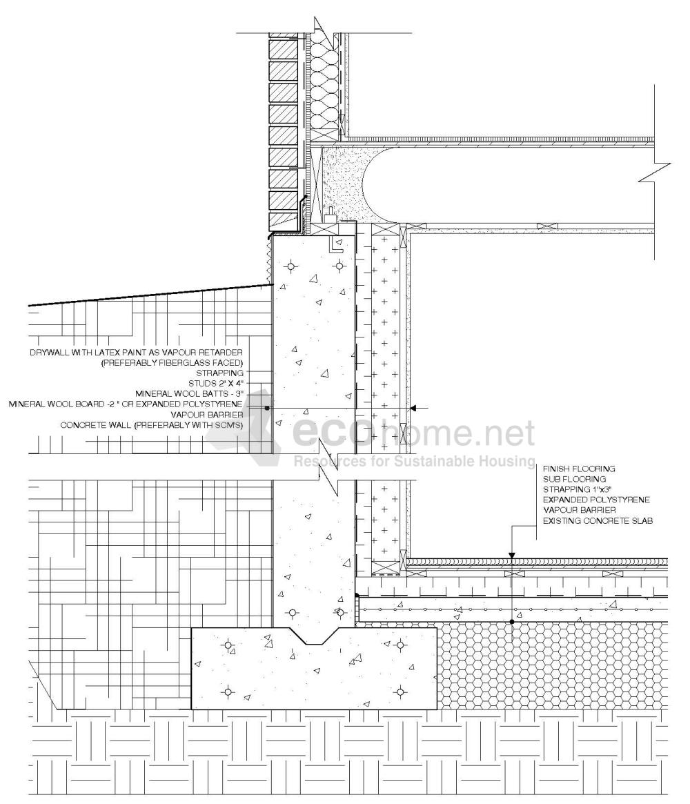 medium resolution of interior basement insulation diagram