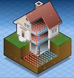 how does a ground source heat pump work  [ 1024 x 1012 Pixel ]