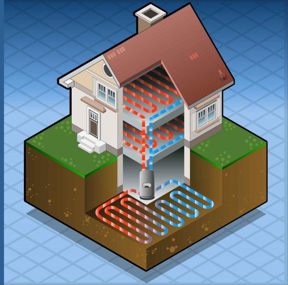 medium resolution of how does a ground source heat pump work