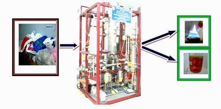 IIP-process