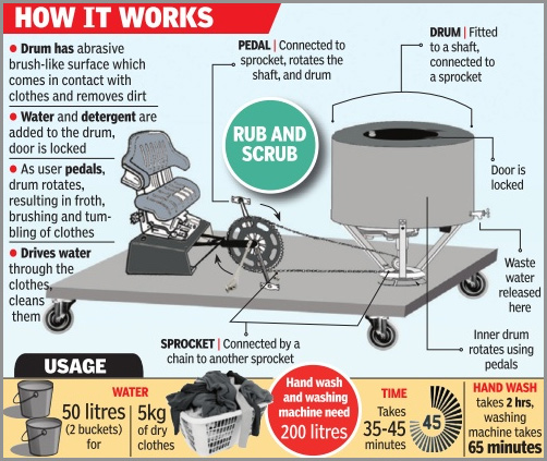 Eco-friendly-Washing-Machines---CPDM-Pedal-Powered-Washing-Machine-2