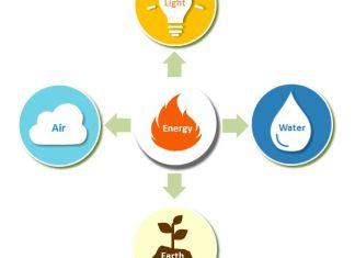 Energy-efficiency-Panchaboota
