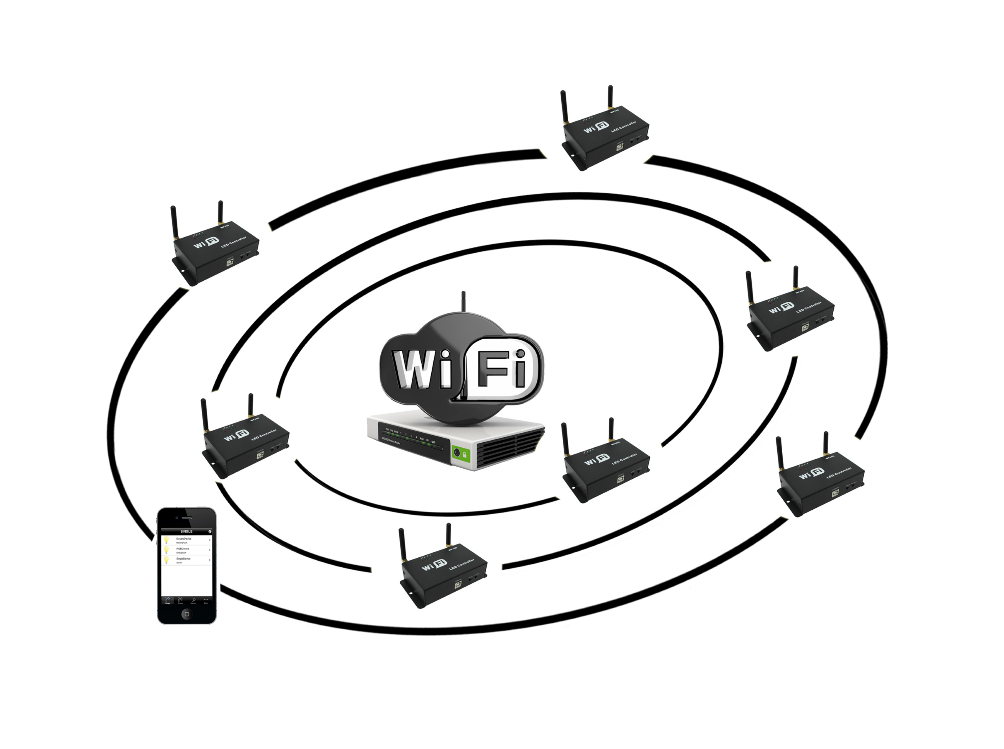 WF400 WiFi Router LED Controler 5-24Vdc