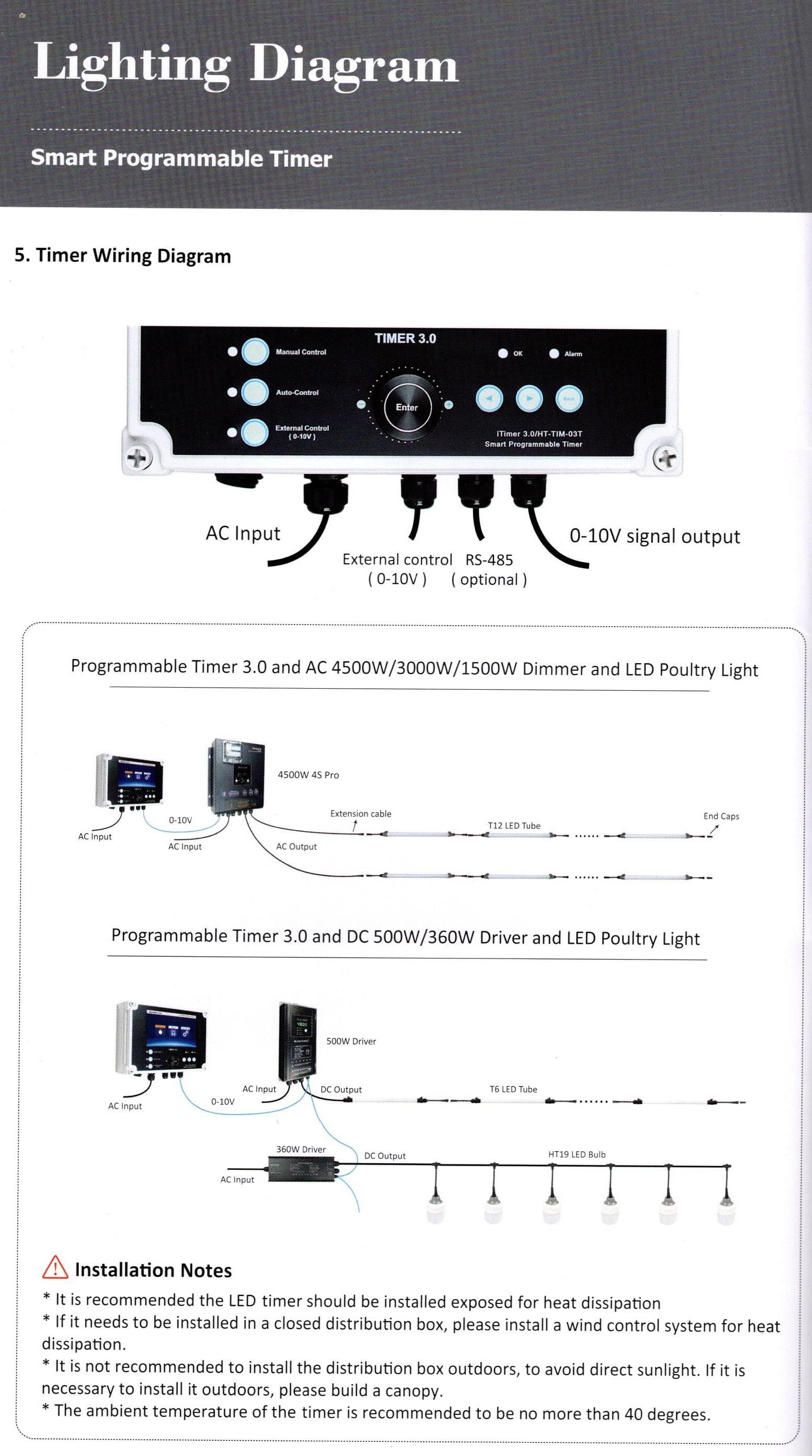 Lighting Dimmer Programmable Timer Model 3.0