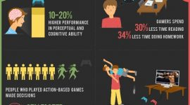 Positive and Negative impacts of video games on a child