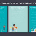Inequality In The Indian Society: Causes and Repercussions